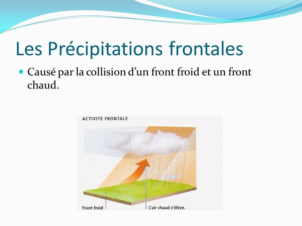 Les Précipitations frontales Causé par la collision dun front froid et un front chaud.