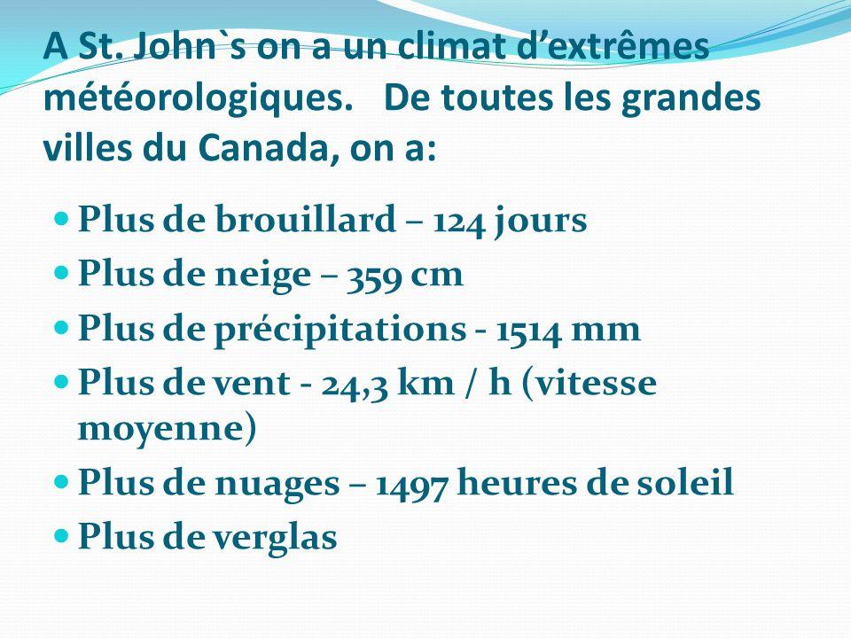 A St. John`s on a un climat dextrêmes météorologiques. De toutes les grandes villes du Canada, on a: Plus de brouillard – 124 jours Plus de neige – 35