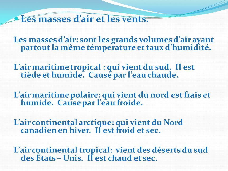 Les masses dair et les vents. Les masses dair: sont les grands volumes dair ayant partout la même témperature et taux dhumidité. Lair maritime tropica