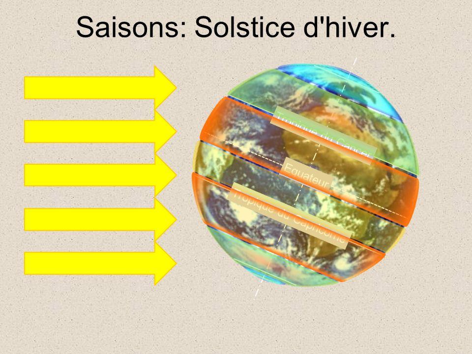 Saisons: Solstice d'hiver. Tropique du Cancer Tropique du Capricorne Equateur