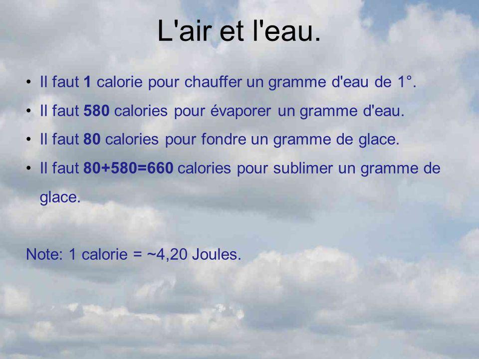 L'air et l'eau. Il faut 1 calorie pour chauffer un gramme d'eau de 1°. Il faut 580 calories pour évaporer un gramme d'eau. Il faut 80 calories pour fo