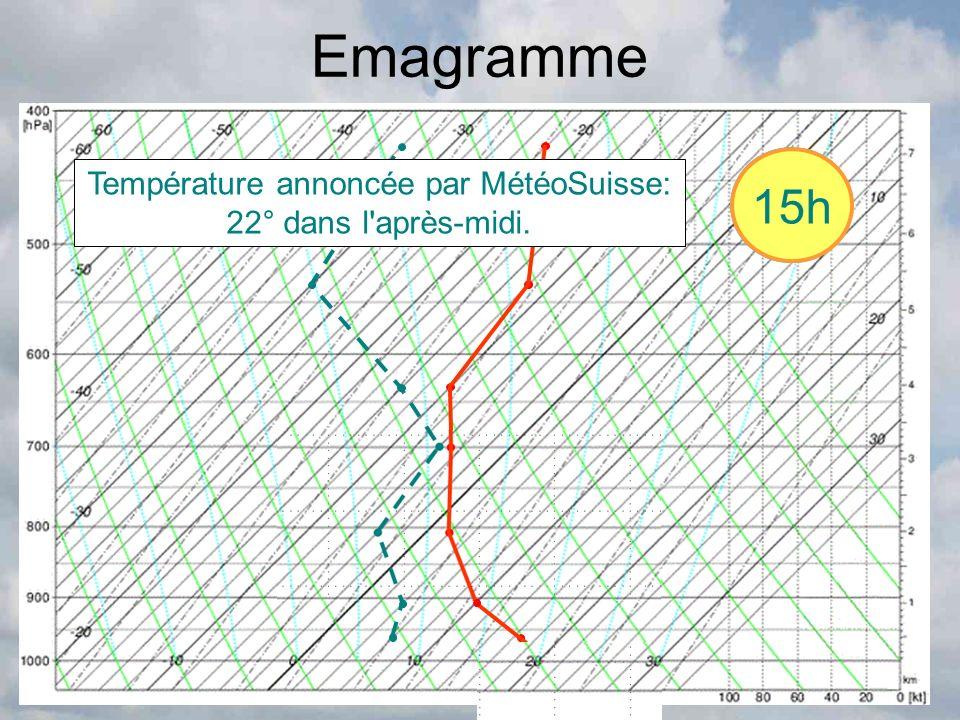 Température annoncée par MétéoSuisse: 22° dans l'après-midi. 11h 15h