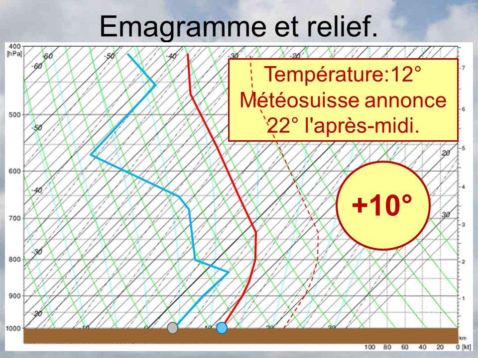 Emagramme et relief. Température:12° Météosuisse annonce 22° l'après-midi. +10°