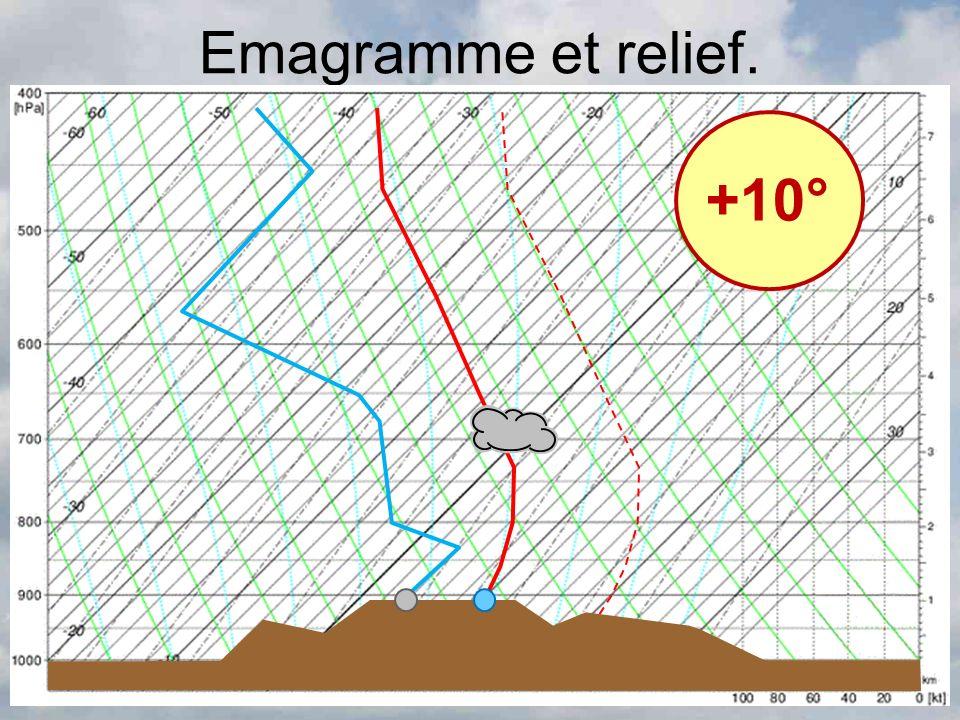 Emagramme et relief. +10°