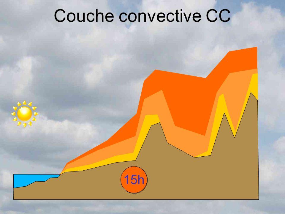 Couche convective CC 9h 12h 15h