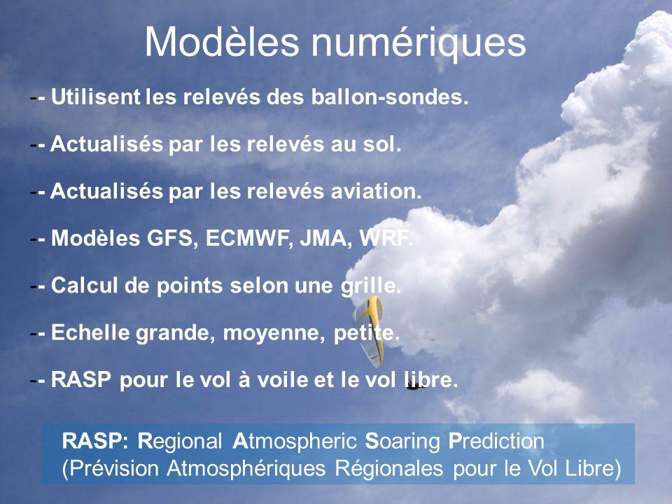Modèles numériques -- Utilisent les relevés des ballon-sondes. -- Actualisés par les relevés au sol. -- Actualisés par les relevés aviation. -- Modèle