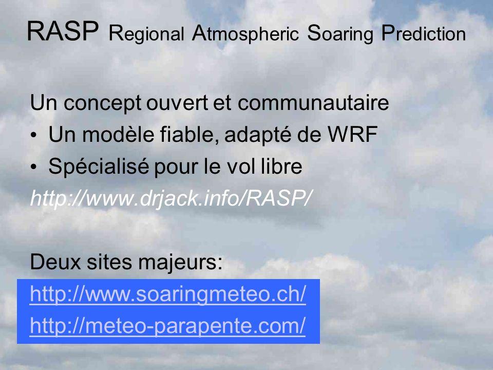 RASP R egional A tmospheric S oaring P rediction Un concept ouvert et communautaire Un modèle fiable, adapté de WRF Spécialisé pour le vol libre http: