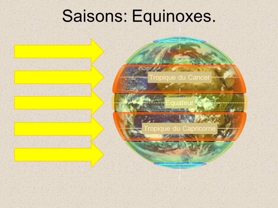 Saisons: Equinoxes. Tropique du Cancer Tropique du Capricorne Equateur