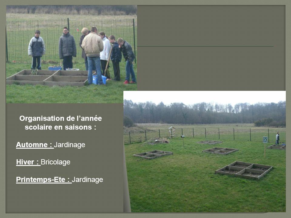 Organisation de lannée scolaire en saisons : Automne : Jardinage Hiver : Bricolage Printemps-Ete : Jardinage