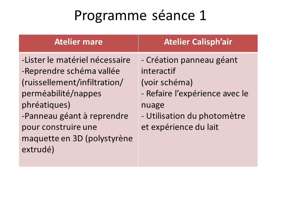 Programme séance 1 Atelier mareAtelier Calisphair -Lister le matériel nécessaire -Reprendre schéma vallée (ruissellement/infiltration/ perméabilité/na
