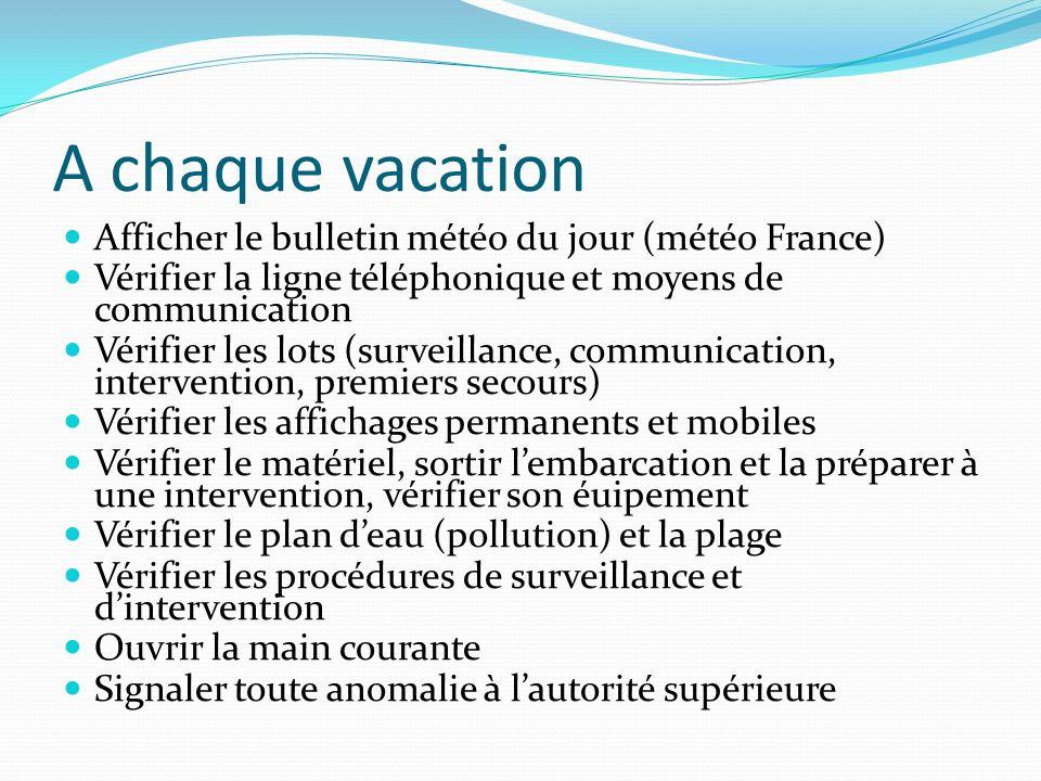 A chaque vacation Afficher le bulletin météo du jour (météo France) Vérifier la ligne téléphonique et moyens de communication Vérifier les lots (surve