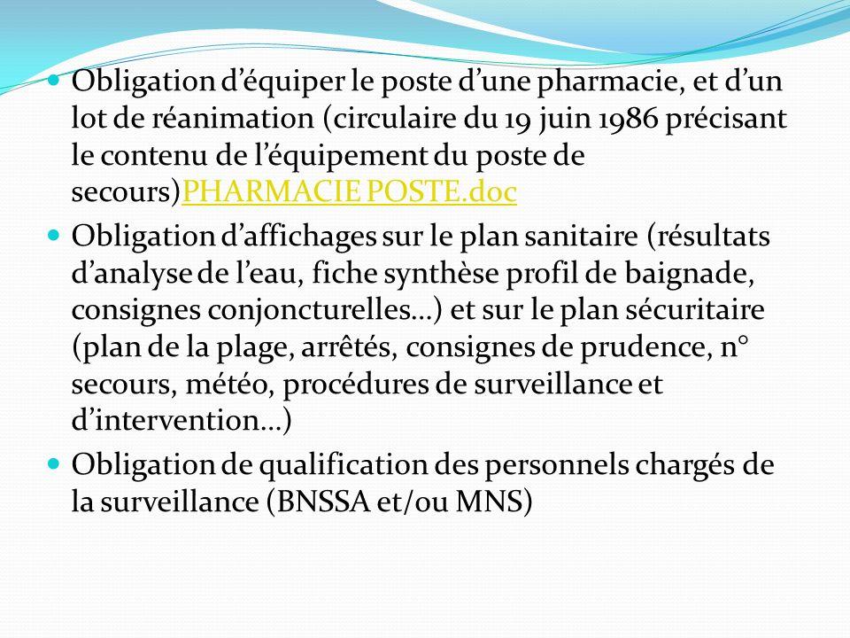 Obligation déquiper le poste dune pharmacie, et dun lot de réanimation (circulaire du 19 juin 1986 précisant le contenu de léquipement du poste de sec