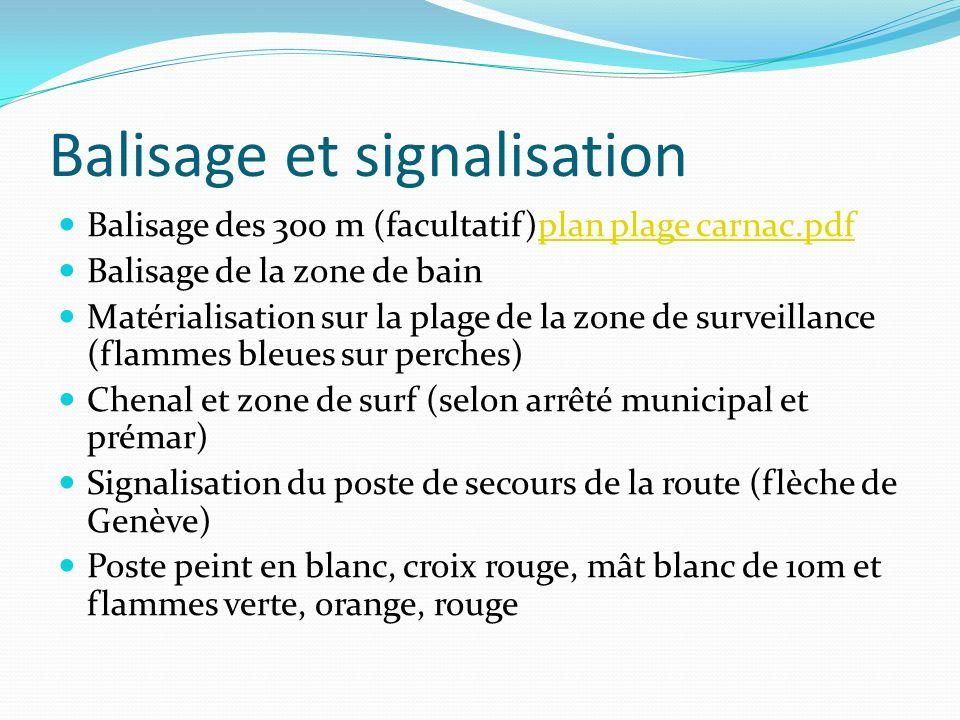 Balisage et signalisation Balisage des 300 m (facultatif)plan plage carnac.pdfplan plage carnac.pdf Balisage de la zone de bain Matérialisation sur la