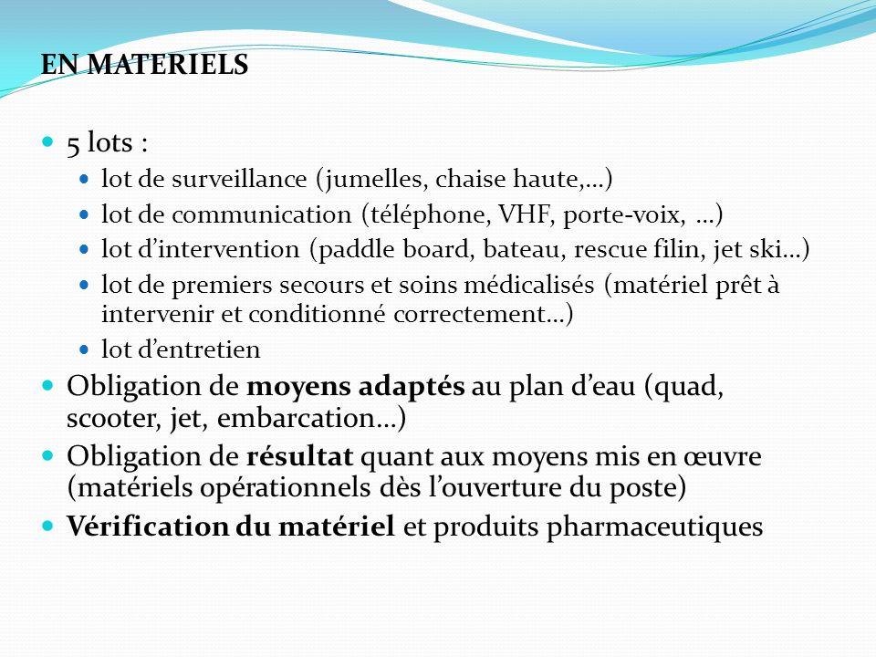 EN MATERIELS 5 lots : lot de surveillance (jumelles, chaise haute,…) lot de communication (téléphone, VHF, porte-voix, …) lot dintervention (paddle bo