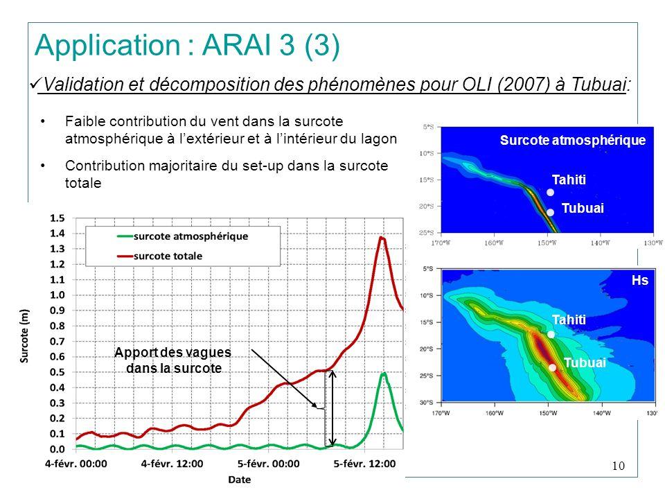 10 Validation et décomposition des phénomènes pour OLI (2007) à Tubuai: Faible contribution du vent dans la surcote atmosphérique à lextérieur et à lintérieur du lagon Contribution majoritaire du set-up dans la surcote totale Hs Surcote atmosphérique Tahiti Apport des vagues dans la surcote Application : ARAI 3 (3) Tubuai