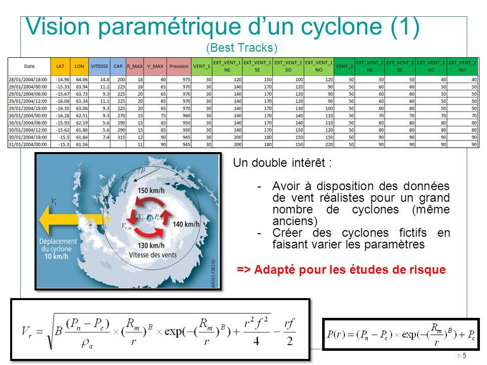 Vision paramétrique dun cyclone (1) (Best Tracks) > 5 Un double intérêt : -Avoir à disposition des données de vent réalistes pour un grand nombre de cyclones (même anciens) -Créer des cyclones fictifs en faisant varier les paramètres => Adapté pour les études de risque