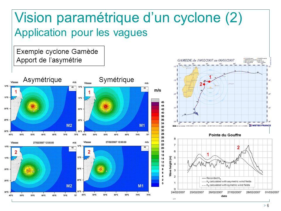 Vision paramétrique dun cyclone (2) Application pour les vagues 1 2 1 AsymétriqueSymétrique 2 2 1 Exemple cyclone Gamède Apport de lasymétrie 1 2 > 6