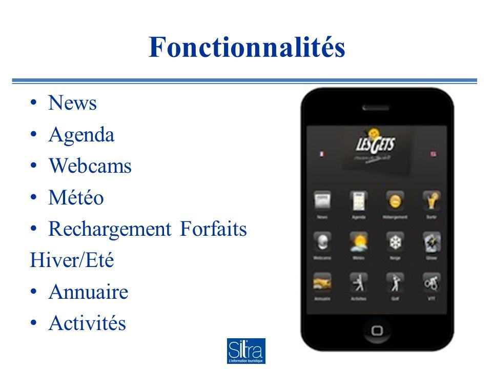 Fonctionnalités News Agenda Webcams Météo Rechargement Forfaits Hiver/Eté Annuaire Activités
