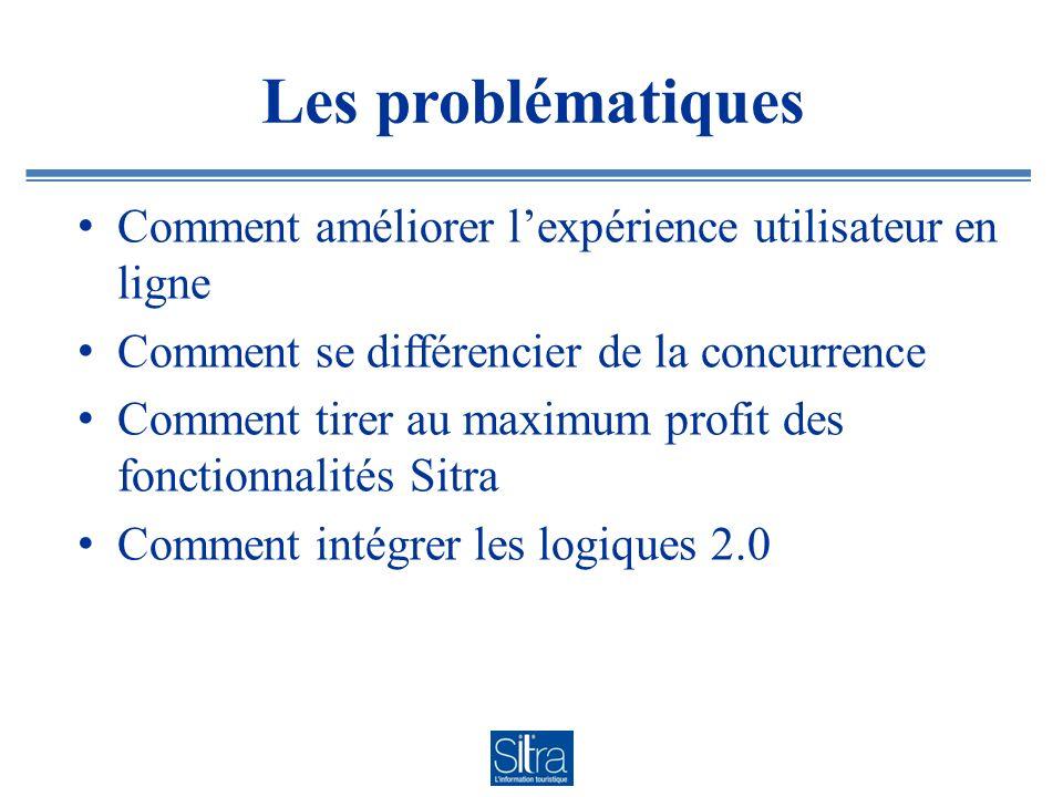 Les problématiques Comment améliorer lexpérience utilisateur en ligne Comment se différencier de la concurrence Comment tirer au maximum profit des fonctionnalités Sitra Comment intégrer les logiques 2.0