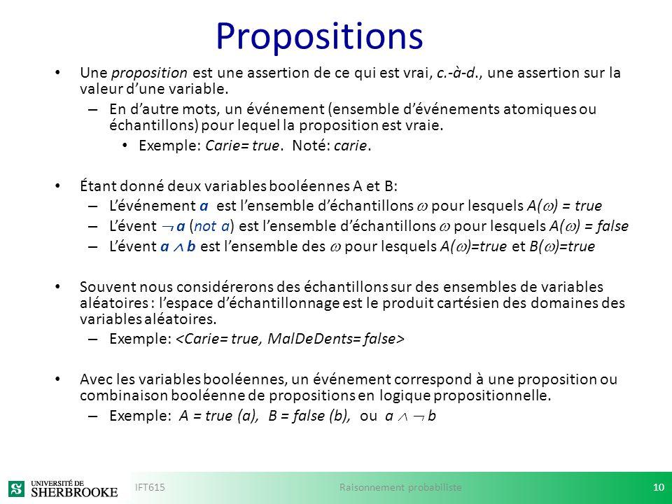 Propositions Une proposition est une assertion de ce qui est vrai, c.-à-d., une assertion sur la valeur dune variable. – En dautre mots, un événement