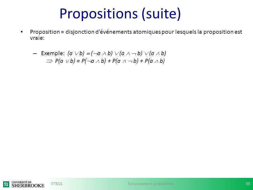 Propositions (suite) Proposition = disjonction dévénements atomiques pour lesquels la proposition est vraie: – Exemple: (a b) ( a b) (a b) (a b) P(a b
