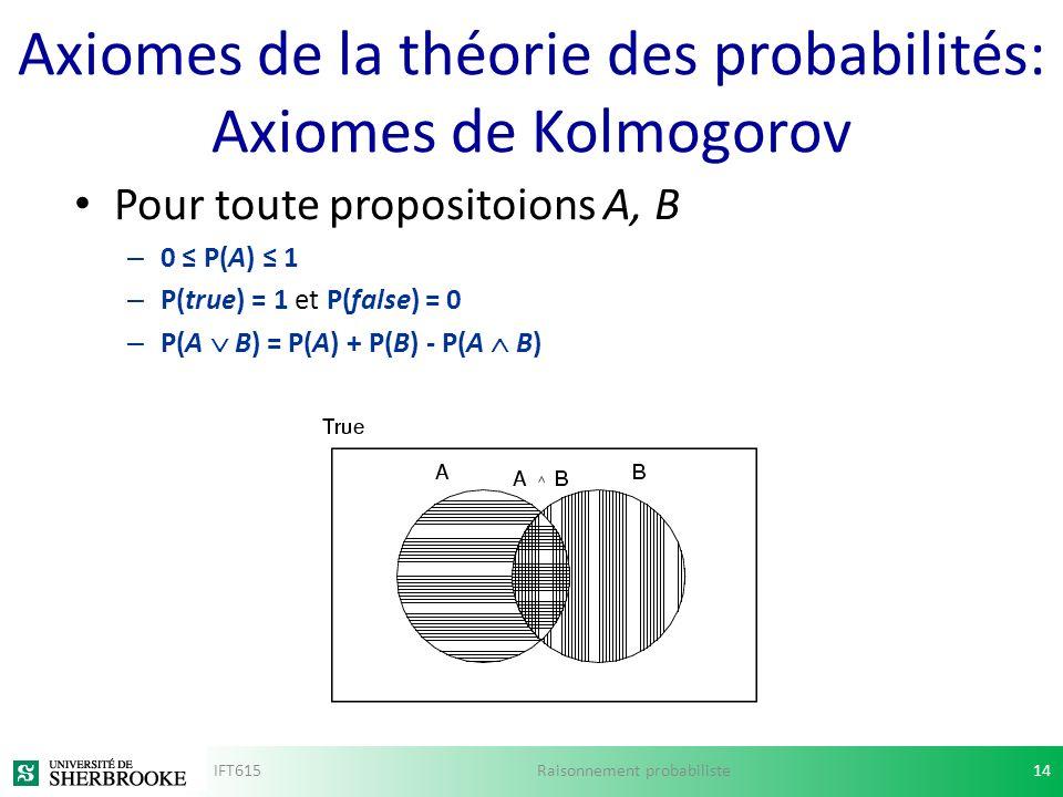 Axiomes de la théorie des probabilités: Axiomes de Kolmogorov Pour toute propositoions A, B – 0 P(A) 1 – P(true) = 1 et P(false) = 0 – P(A B) = P(A) +