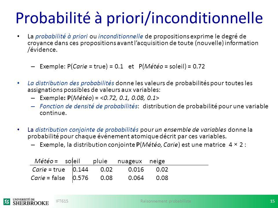 Probabilité à priori/inconditionnelle La probabilité à priori ou inconditionnelle de propositions exprime le degré de croyance dans ces propositions a