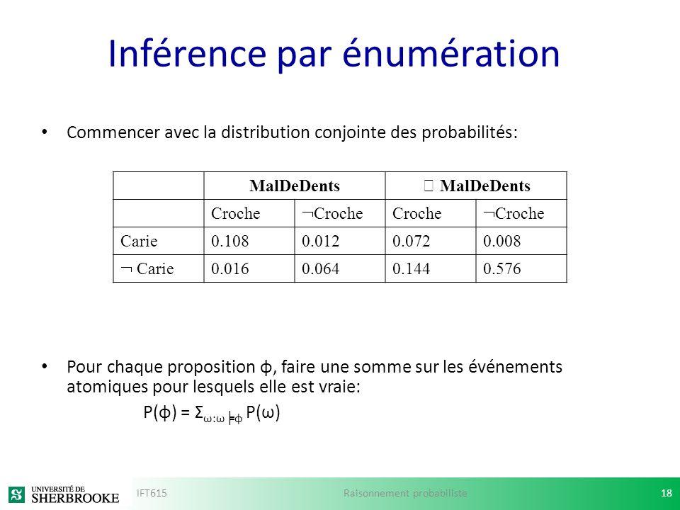 Inférence par énumération Commencer avec la distribution conjointe des probabilités: Pour chaque proposition φ, faire une somme sur les événements ato