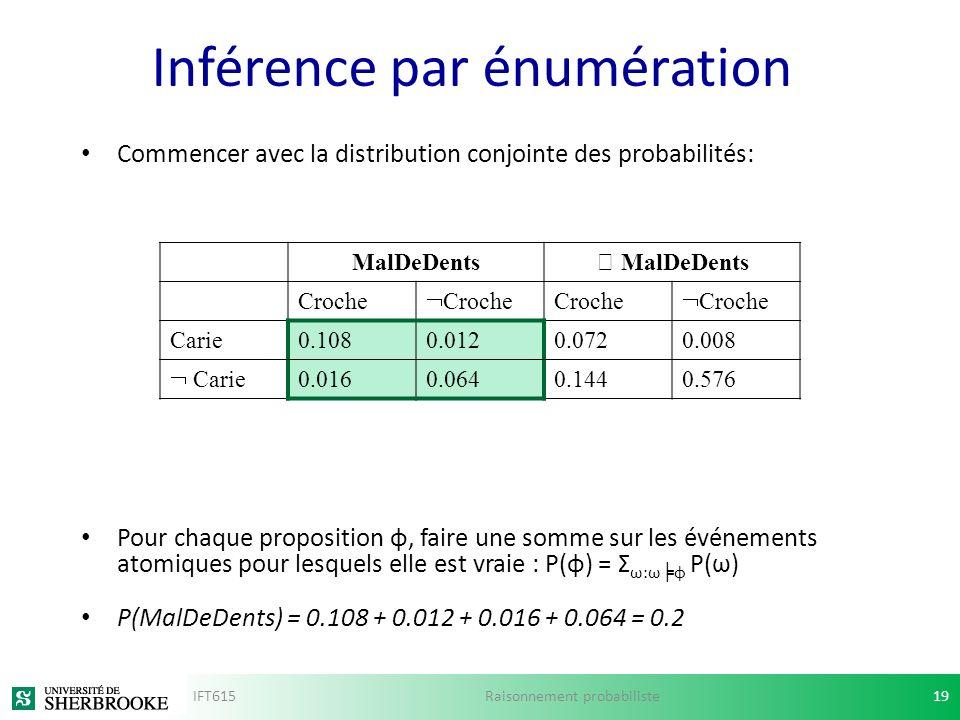 Commencer avec la distribution conjointe des probabilités: Pour chaque proposition φ, faire une somme sur les événements atomiques pour lesquels elle