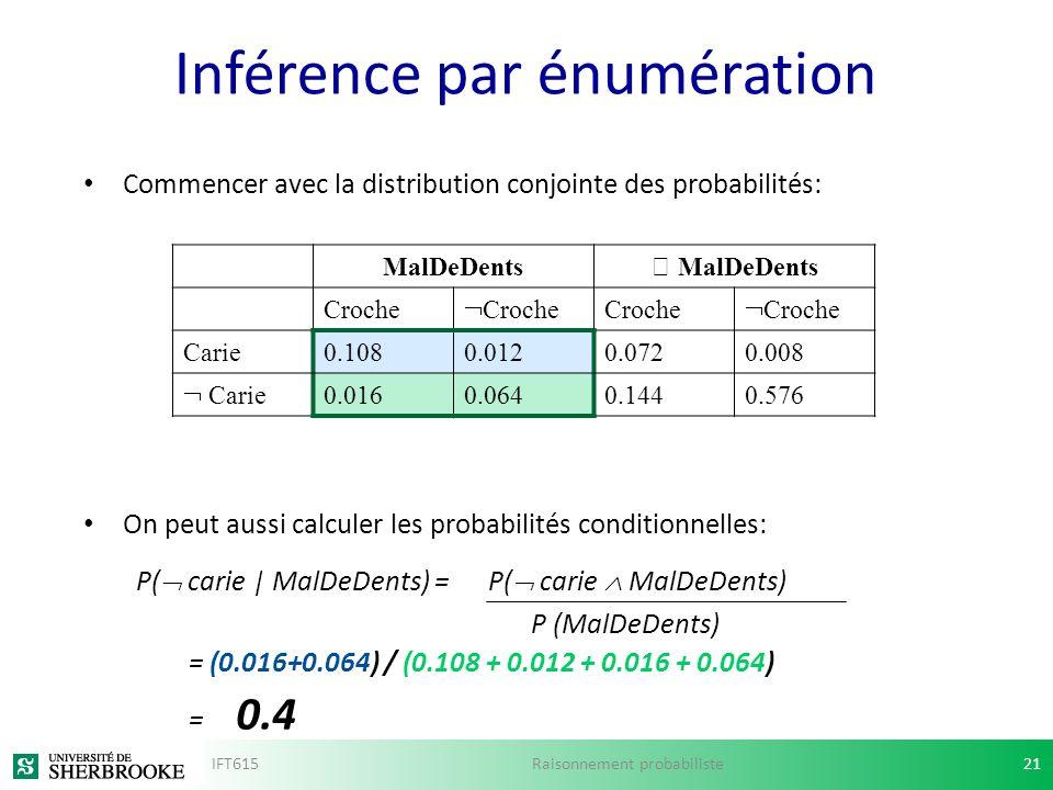 Inférence par énumération Commencer avec la distribution conjointe des probabilités: On peut aussi calculer les probabilités conditionnelles: P( carie