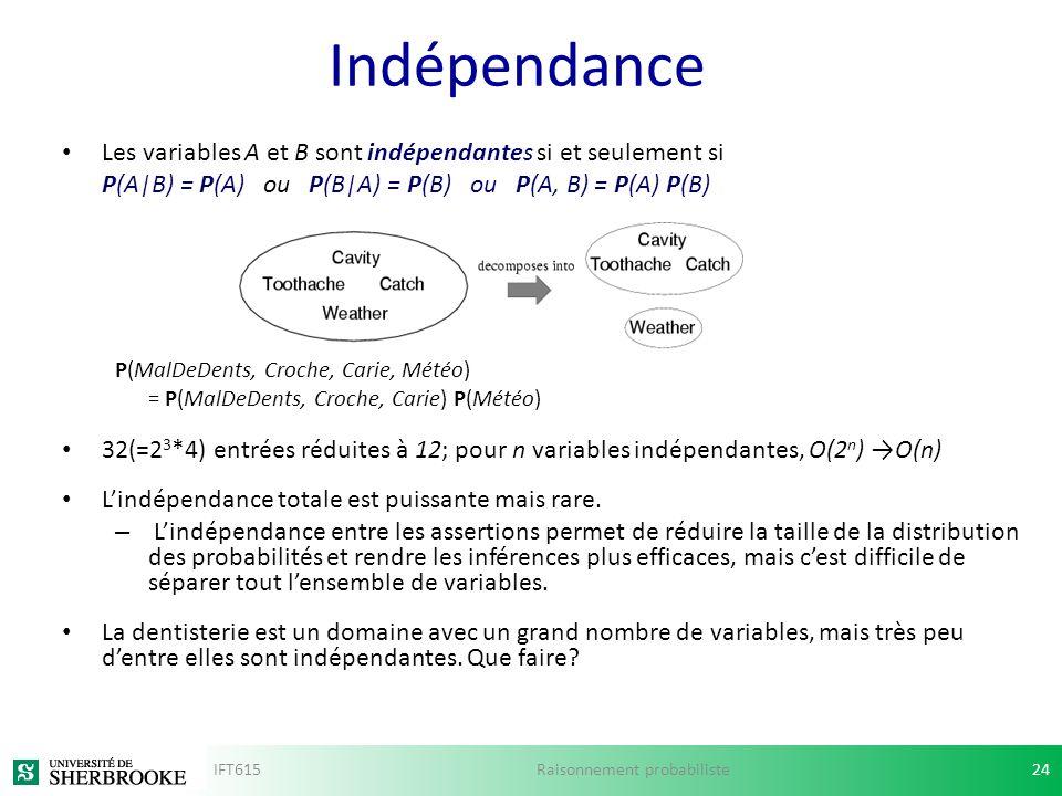 Indépendance Les variables A et B sont indépendantes si et seulement si P(A|B) = P(A) ou P(B|A) = P(B) ou P(A, B) = P(A) P(B) P(MalDeDents, Croche, Ca