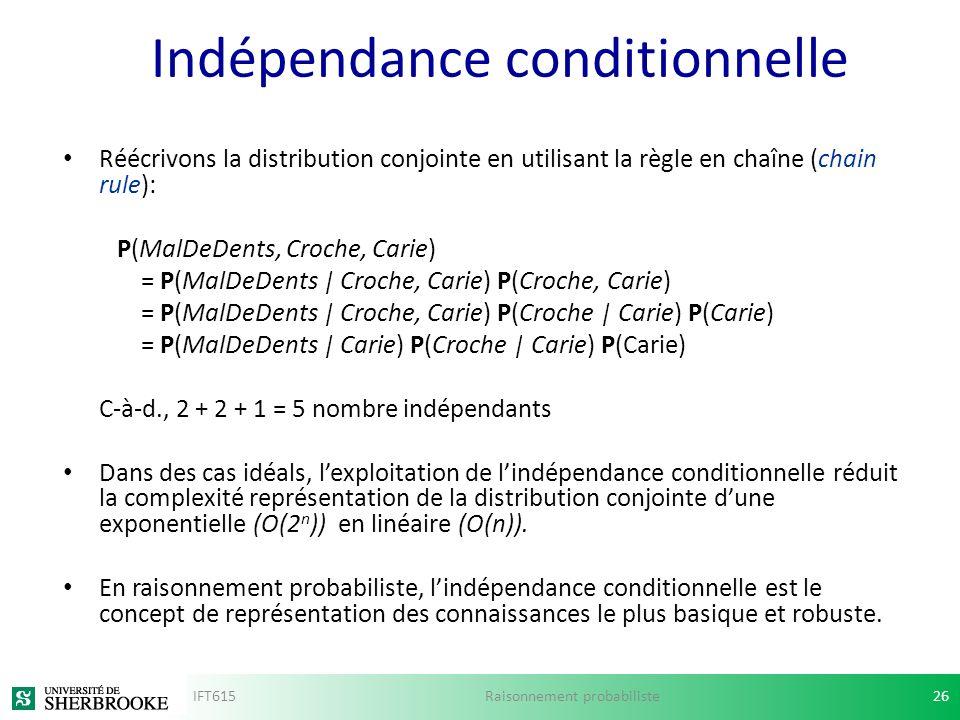 Indépendance conditionnelle Réécrivons la distribution conjointe en utilisant la règle en chaîne (chain rule): P(MalDeDents, Croche, Carie) = P(MalDeD