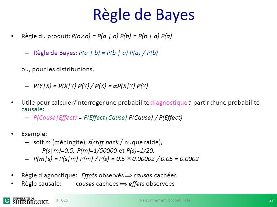 Règle de Bayes Règle du produit: P(a b) = P(a | b) P(b) = P(b | a) P(a) – Règle de Bayes: P(a | b) = P(b | a) P(a) / P(b) ou, pour les distributions,