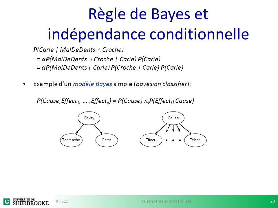 Règle de Bayes et indépendance conditionnelle P(Carie | MalDeDents Croche) = αP(MalDeDents Croche | Carie) P(Carie) = αP(MalDeDents | Carie) P(Croche