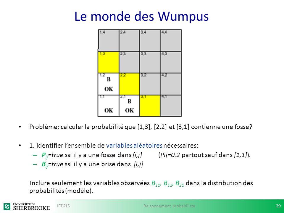 Le monde des Wumpus Problème: calculer la probabilité que [1,3], [2,2] et [3,1] contienne une fosse? 1. Identifier lensemble de variables aléatoires n