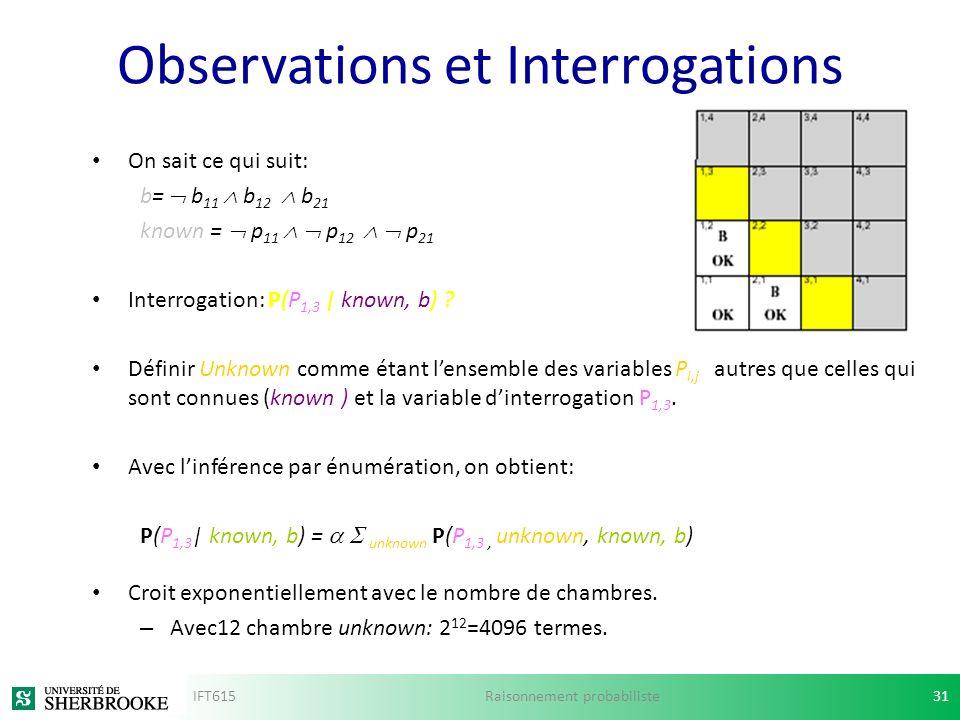 Observations et Interrogations On sait ce qui suit: b= b 11 b 12 b 21 known = p 11 p 12 p 21 Interrogation: P(P 1,3 | known, b) ? Définir Unknown comm