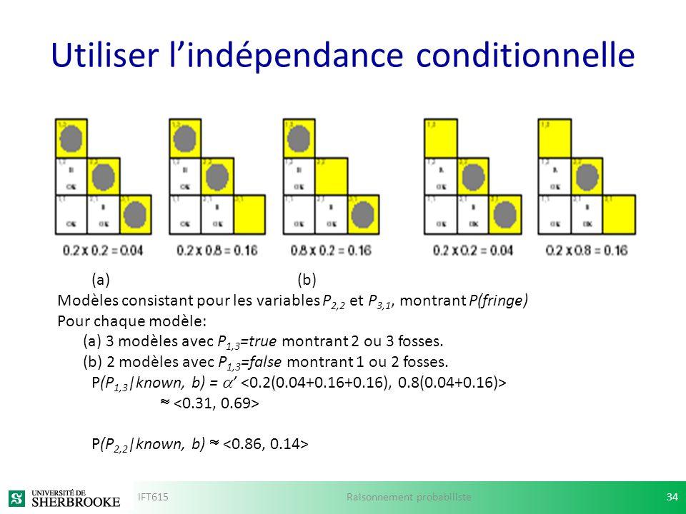 Utiliser lindépendance conditionnelle (a)(b) Modèles consistant pour les variables P 2,2 et P 3,1, montrant P(fringe) Pour chaque modèle: (a) 3 modèle