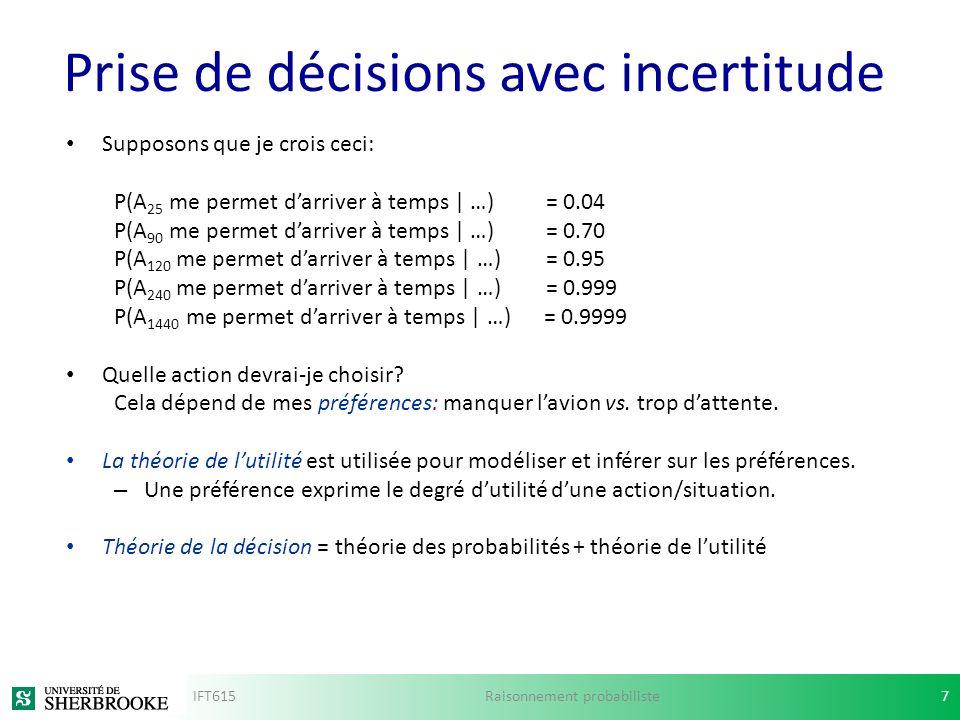 Prise de décisions avec incertitude Supposons que je crois ceci: P(A 25 me permet darriver à temps | …) = 0.04 P(A 90 me permet darriver à temps | …)