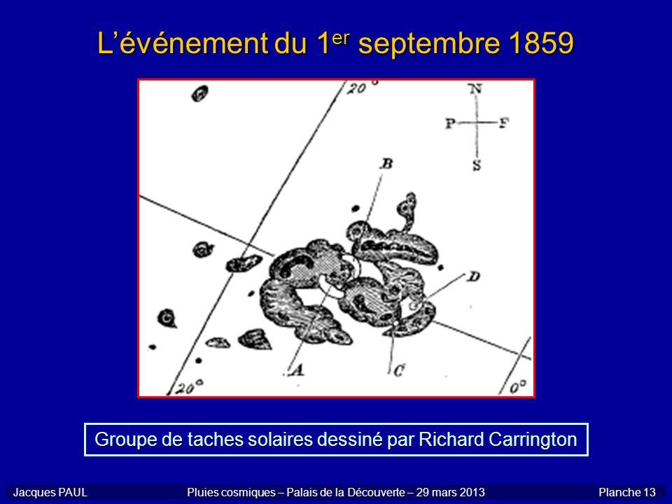 Planche 13Jacques PAULPluies cosmiques – Palais de la Découverte – 29 mars 2013 Lévénement du 1 er septembre 1859 Groupe de taches solaires dessiné pa