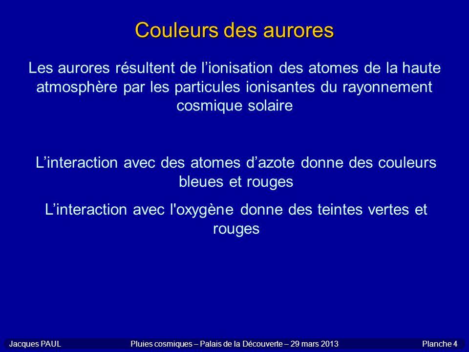 Planche 15Jacques PAULPluies cosmiques – Palais de la Découverte – 29 mars 2013 Météo solaire