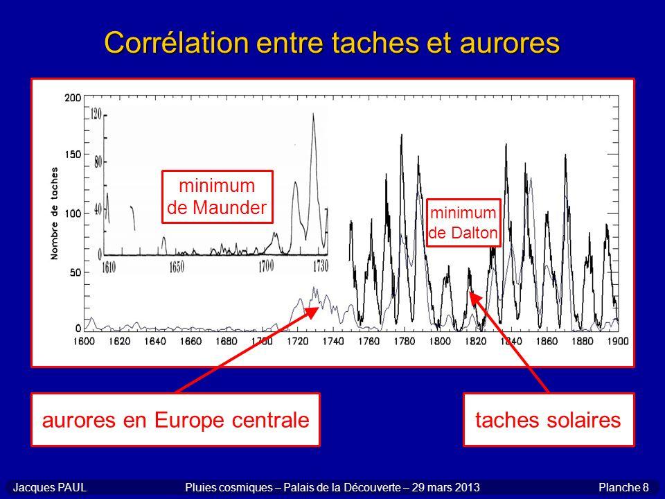 Planche 8Jacques PAULPluies cosmiques – Palais de la Découverte – 29 mars 2013 Corrélation entre taches et aurores minimum de Maunder minimum de Dalto