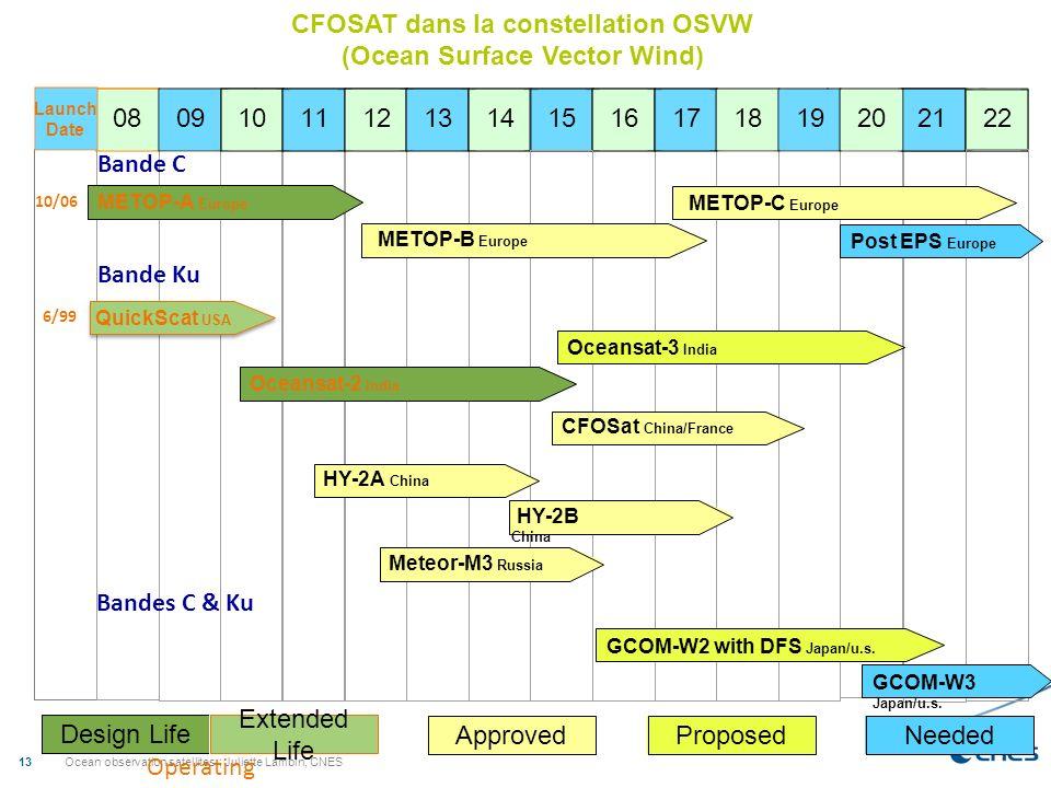 Ocean observation satellites-; Juliette Lambin, CNES 13 10 11 12 13 14 15 16 17 18 19 20 21 22 Bande Ku Bandes C & Ku HY-2B China HY-2A China 09 08 Ba