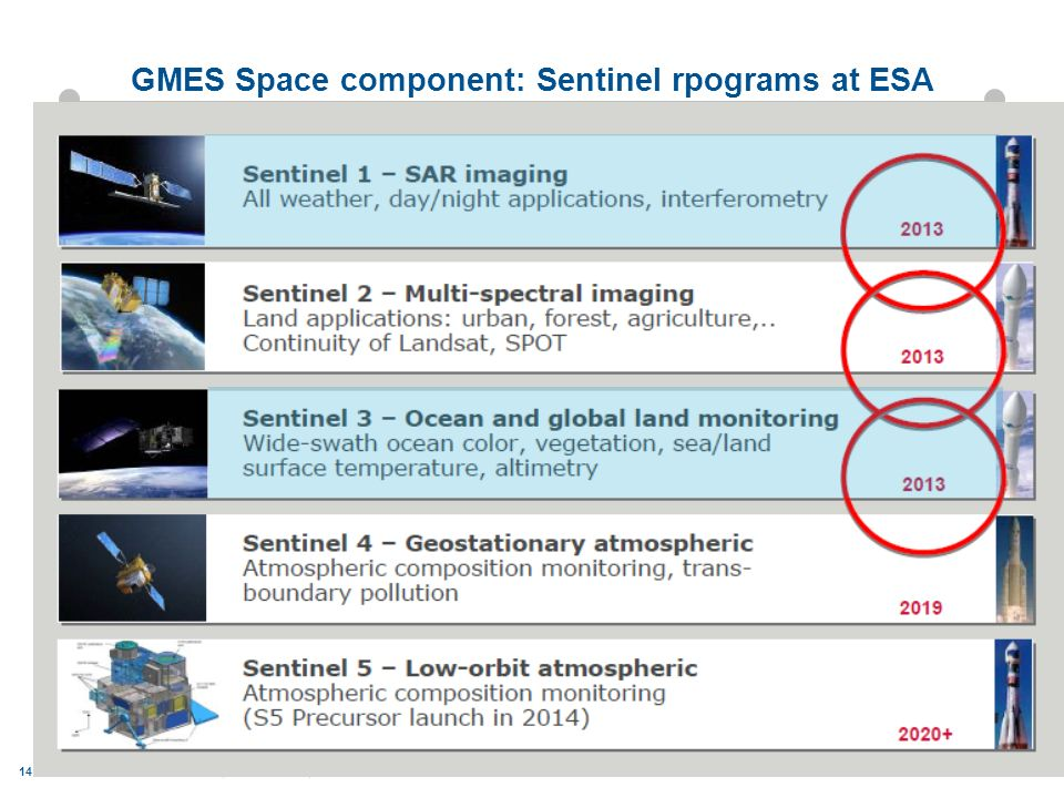 Ocean observation satellites-; Juliette Lambin, CNES 14 GMES Space component: Sentinel rpograms at ESA