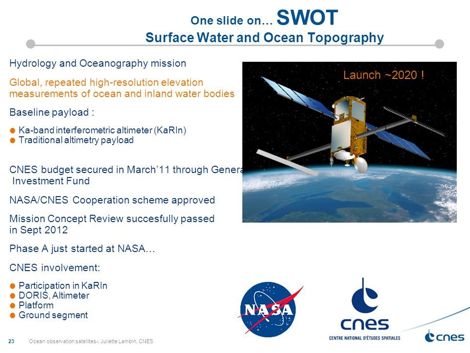 Ocean observation satellites-; Juliette Lambin, CNES 23 One slide on… SWOT Surface Water and Ocean Topography Hydrology and Oceanography mission Global, repeated high-resolution elevation measurements of ocean and inland water bodies Baseline payload : Ka-band interferometric altimeter (KaRIn) Traditional altimetry payload CNES budget secured in March11 through General Investment Fund NASA/CNES Cooperation scheme approved Mission Concept Review succesfully passed in Sept 2012 Phase A just started at NASA… CNES involvement: Participation in KaRIn DORIS, Altimeter Platform Ground segment Launch ~2020 !