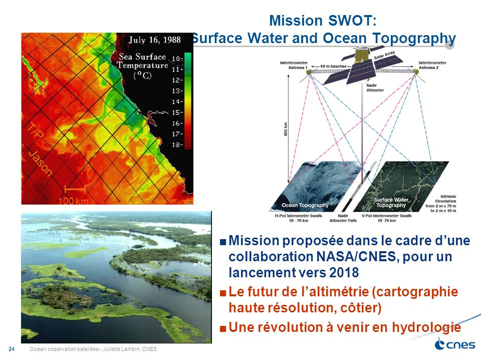 Ocean observation satellites-; Juliette Lambin, CNES 24 Mission SWOT: Surface Water and Ocean Topography Jason T/P 100 km Mission proposée dans le cad