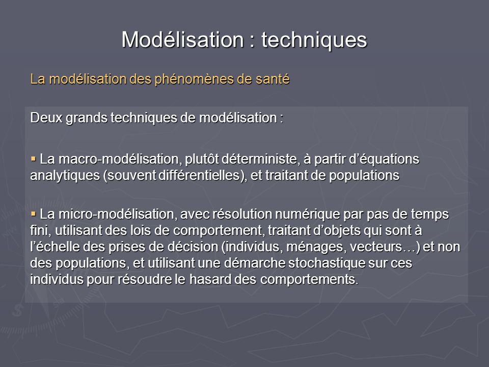 Deux grands techniques de modélisation : La macro-modélisation, plutôt déterministe, à partir déquations analytiques (souvent différentielles), et tra