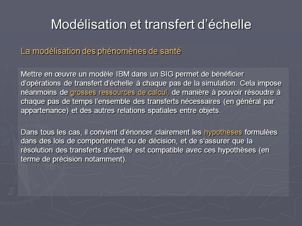 Mettre en œuvre un modèle IBM dans un SIG permet de bénéficier dopérations de transfert déchelle à chaque pas de la simulation. Cela impose néanmoins