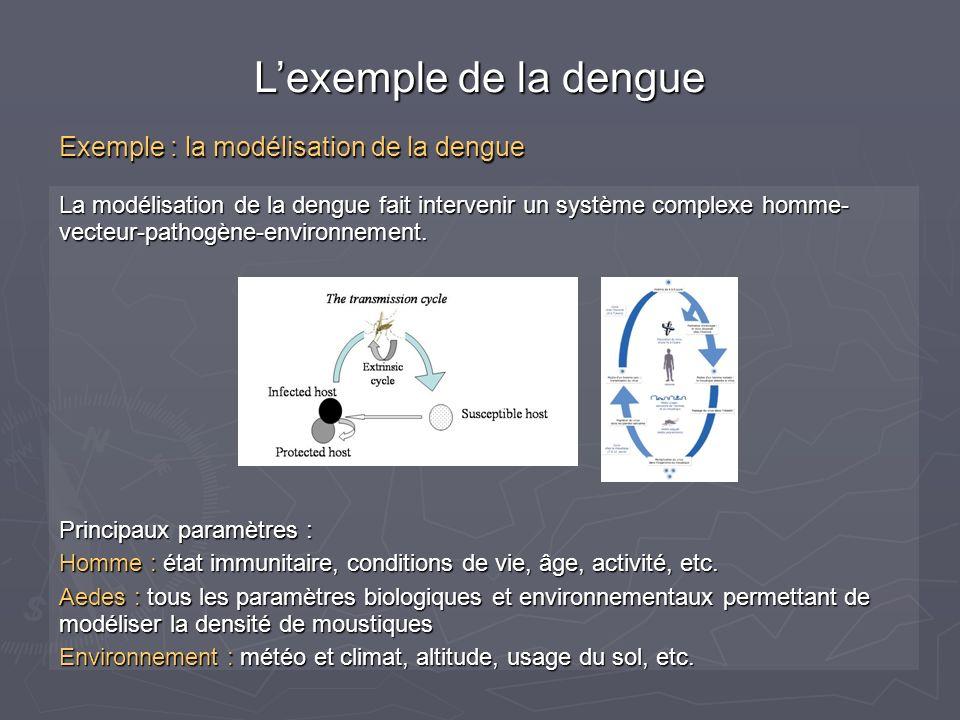 La modélisation de la dengue fait intervenir un système complexe homme- vecteur-pathogène-environnement. Principaux paramètres : Homme : état immunita