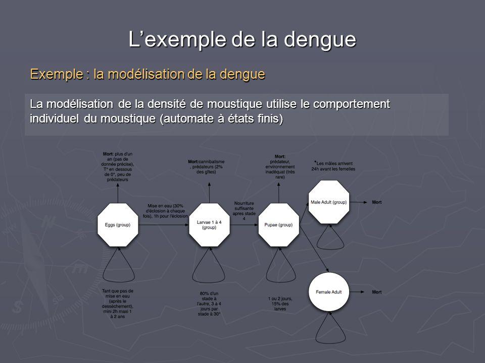 La modélisation de la densité de moustique utilise le comportement individuel du moustique (automate à états finis) Exemple : la modélisation de la de