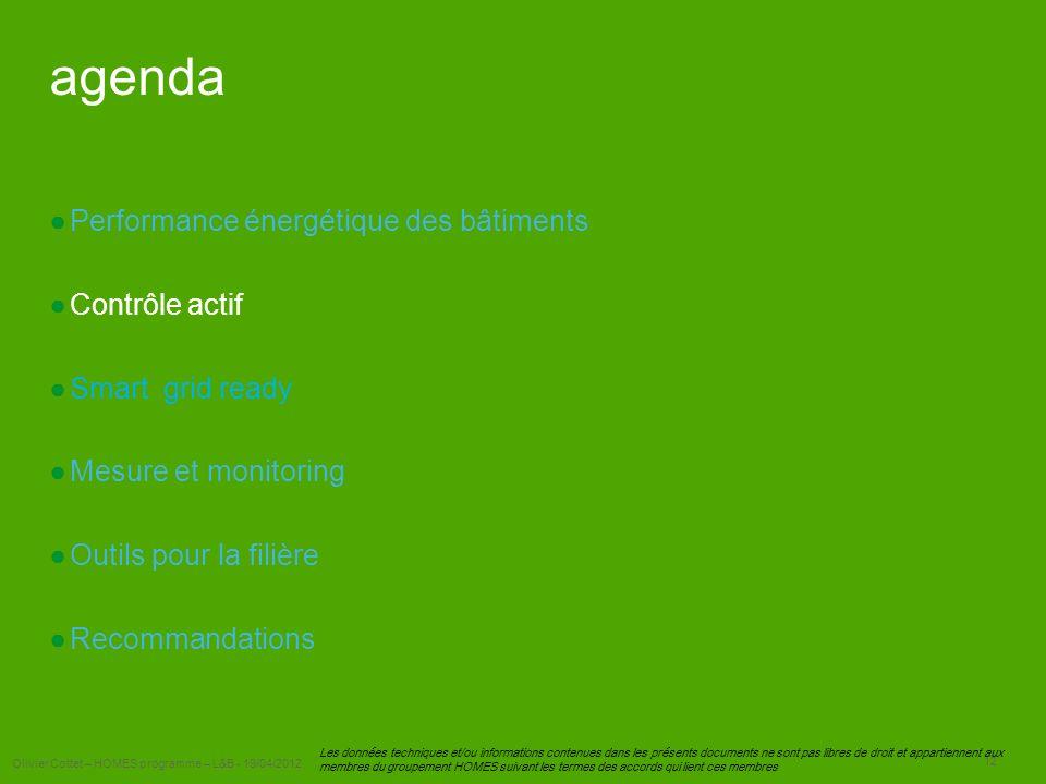 Olivier Cottet – HOMES programme – L&B - 19/04/2012 12 Les données techniques et/ou informations contenues dans les présents documents ne sont pas libres de droit et appartiennent aux membres du groupement HOMES suivant les termes des accords qui lient ces membres agenda Performance énergétique des bâtiments Contrôle actif Smart grid ready Mesure et monitoring Outils pour la filière Recommandations